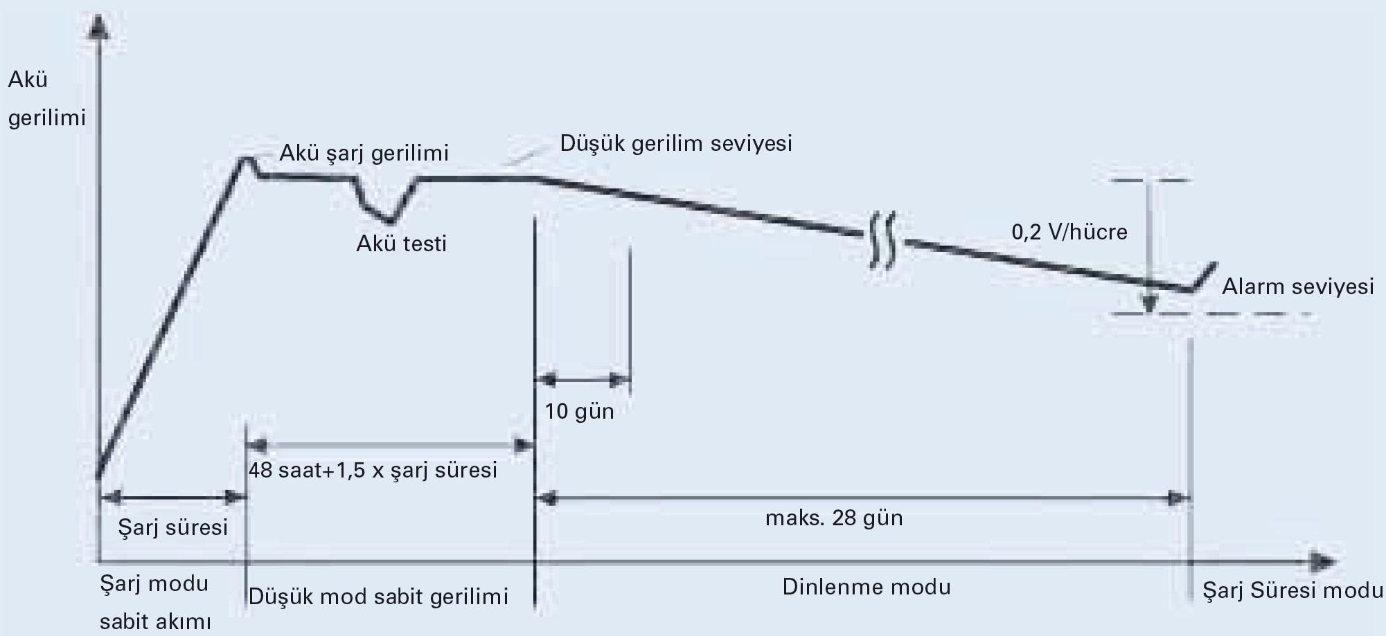 Katlama voltajı: özellikleri ve çalışma prensibi